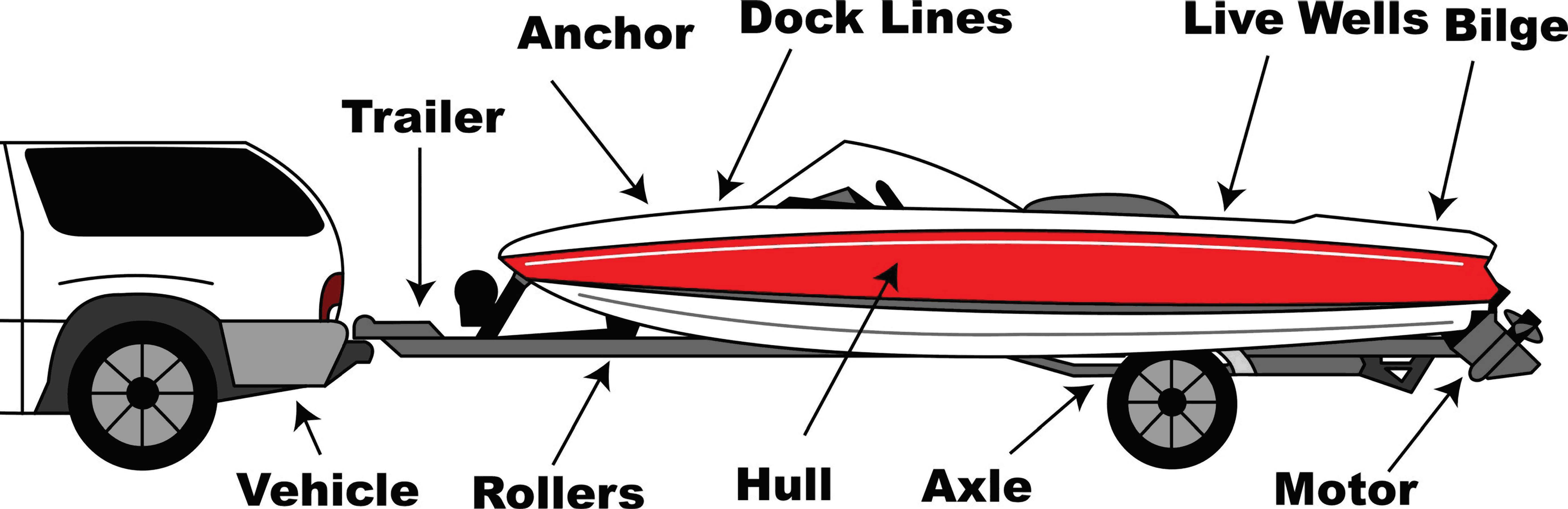 Inspection points on boats for AIS